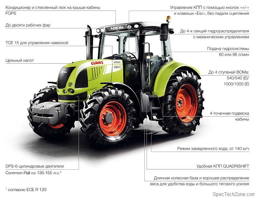 Класс Трактора   Тракторы