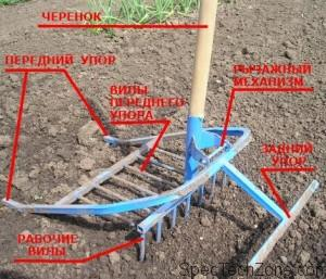 Чудо лопата рыхлитель