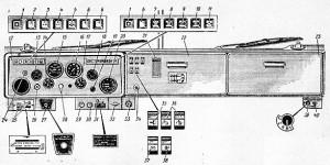 Панель приборов камаз 4310