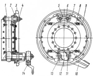 Схема тормозного механизма