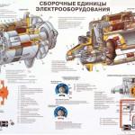Электрооборудование Беларус МТЗ 1221