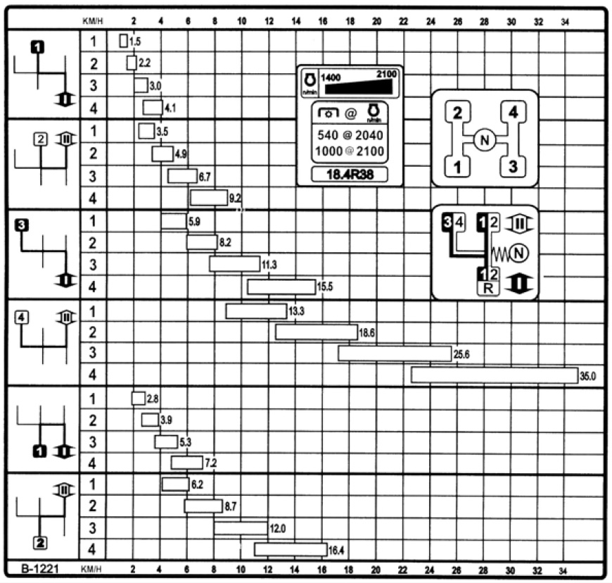 схема переключения передач мтз 82