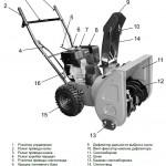 Снегоуборщик Prorab GST 55 инструкция