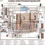 Схема электрооборудования МТЗ 1221