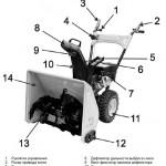 Снегоуборщик Prorab GST 50 S конструкция