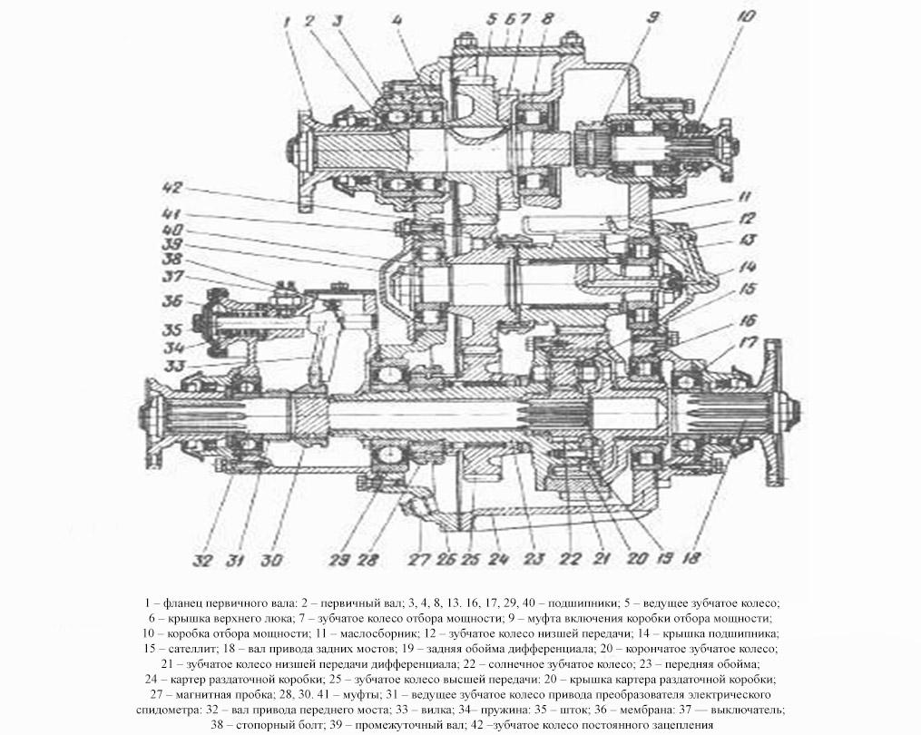 Раздаточная коробка автомобиля камаз-4310 схема5