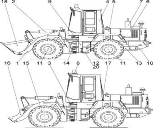 Конструктивные особенности погрузчика ТО-18