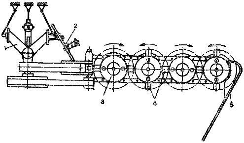 Дисковый ротационный исполнительный орган косилки
