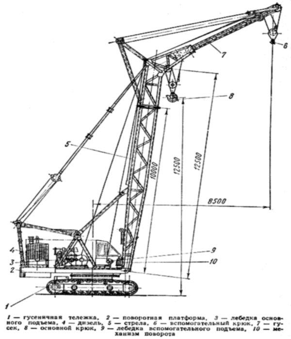 Устройство крана на гусеничном ходу МКГ-25