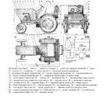 Схема устройства минитрактора