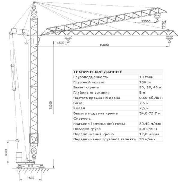 Башенный кран КБ-408.21