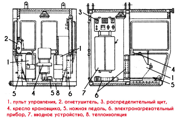 Об устройстве кабины мостового крана и рабочем месте крановщика
