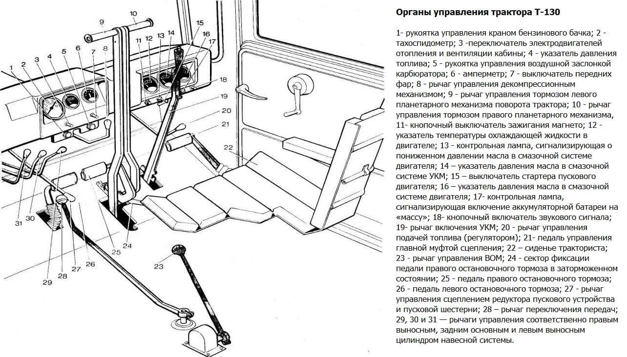 Органы управления трактора Т-130