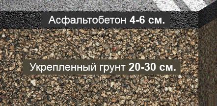 Дорога, построенная с применением технологии стабилизации грунта
