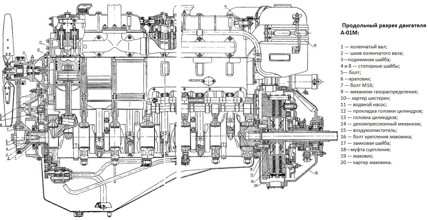 Схема двигателя А01М