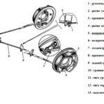 Схема тормозов для прицепа