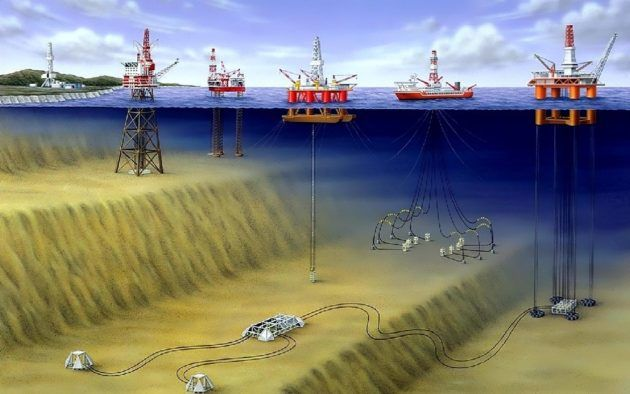 Типы морских платформ