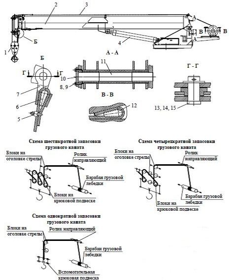 Устройство телескопической стрелы автокрана Галичанин