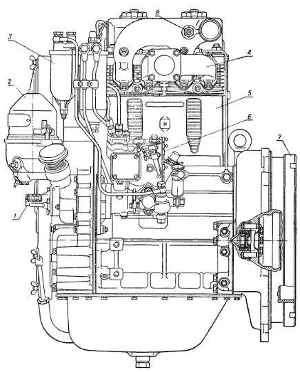 Двигатель трактора Т-25