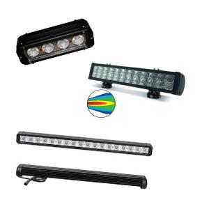 Типы светодиодных фар для внедорожников