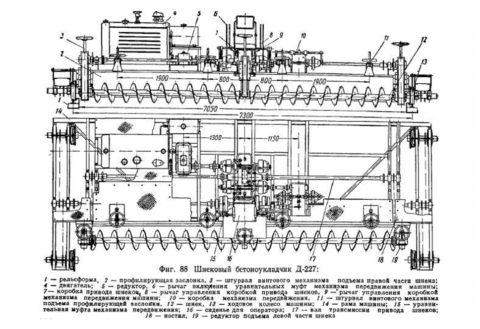 Модель шнекового типа
