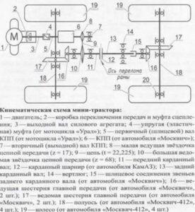 motobloka-neva-chertezhi