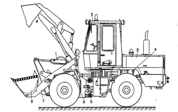 Конструктивные особенности погрузчика ТО-30