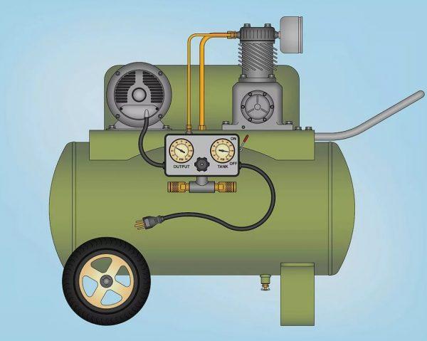 Что такое компрессор и для чего он нужен
